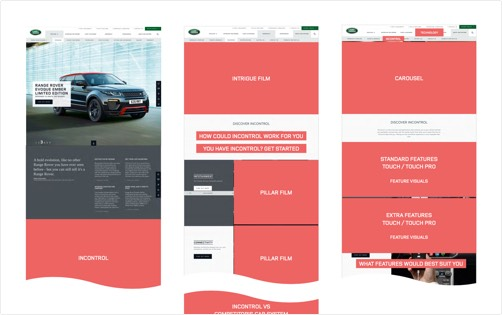high level wireframes